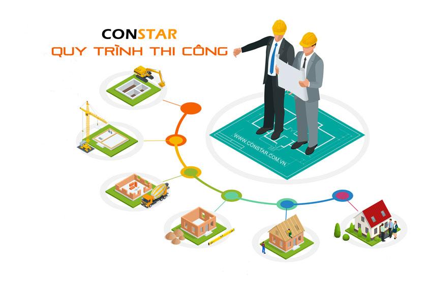 Quy trình xây dựng nhà ở công ty constar.